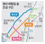 양산 물금신도시 '도시바람길 숲' 조성 내달 첫삽