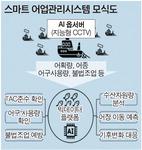 AI로 어획량·불법어업 정보 분석…'스마트 어업관리'개발사업자 공모