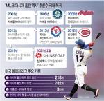 추추트레인 vs 조선의 4번 타자…설레는 야구팬