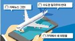 가덕신공항 릴레이 '1인 광고' 캠페인