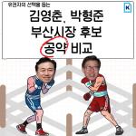 [카드뉴스] 김영춘·박형준 후보 공약 비교