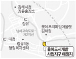 김해 율하도시개발 5년 만에 사업 재추진