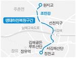 김해 조만강 생태하천으로 탈바꿈한다