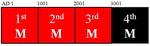 [박기철의 낱말로 푸는 인문생태학]<519> M과 천 : 다가올 새 1000년?