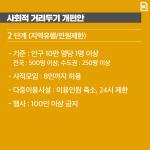 [카드뉴스] 부산 1단계 적용…사회적 거리두기 개편안