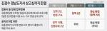 대법도 '김경수, 킹크랩 시연 참석' 결론