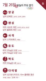 [카드뉴스] 7월 26일 올림픽 주요 경기