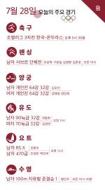 [카드뉴스] 7월 28일 올림픽 주요 경기