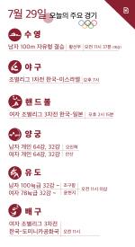 [카드뉴스] 7월 29일 올림픽 주요 경기