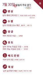 [카드뉴스] 7월 30일 올림픽 주요 경기
