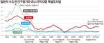 일본, 과소지역 '관계인구' 늘리기 초점…국고보조율 높이고 지방채 발행 확대