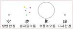 [박기철의 낱말로 푸는 인문생태학]<529> 태초점과 특이점 ; 요상한 점