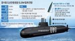 국산 SLBM(잠수함발사탄도미사일) 수중 시험발사 성공…세계 8번째 보유국 반열 올랐다