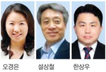 여성가족개발원장 오경은, 인재평생진흥원장 설상철, 부산시 감사위원장 한상우