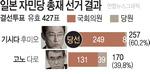 한국과 갈등에 관한 인식 '스가 판박이'…위안부·징용 문제 해법 쉽지 않을 듯